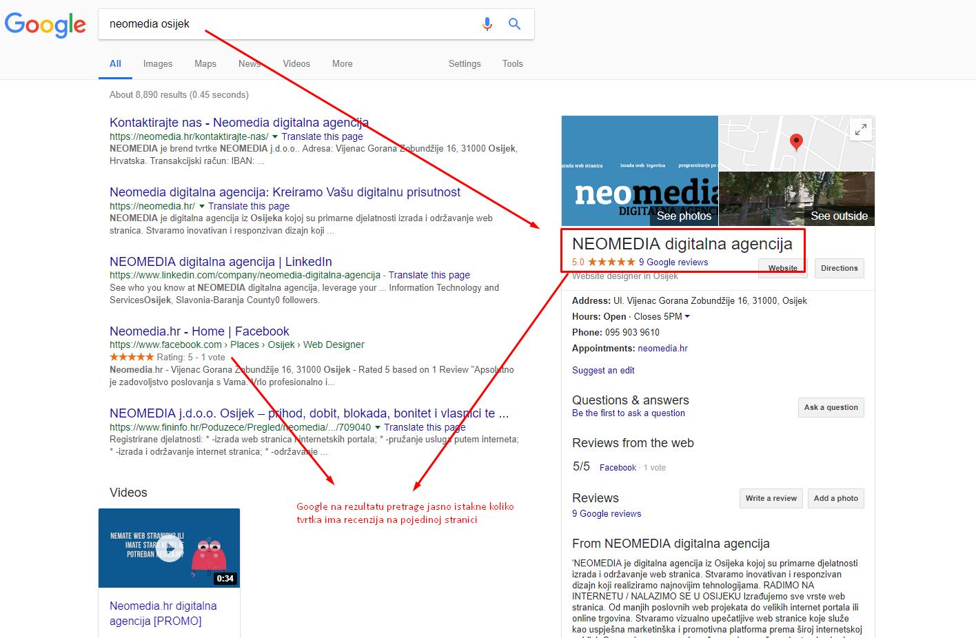 Na rezultatu pretrage se prikazuju Google recenzije za pojedinu tvrtku (kao i za Facebook i ostale mreže)