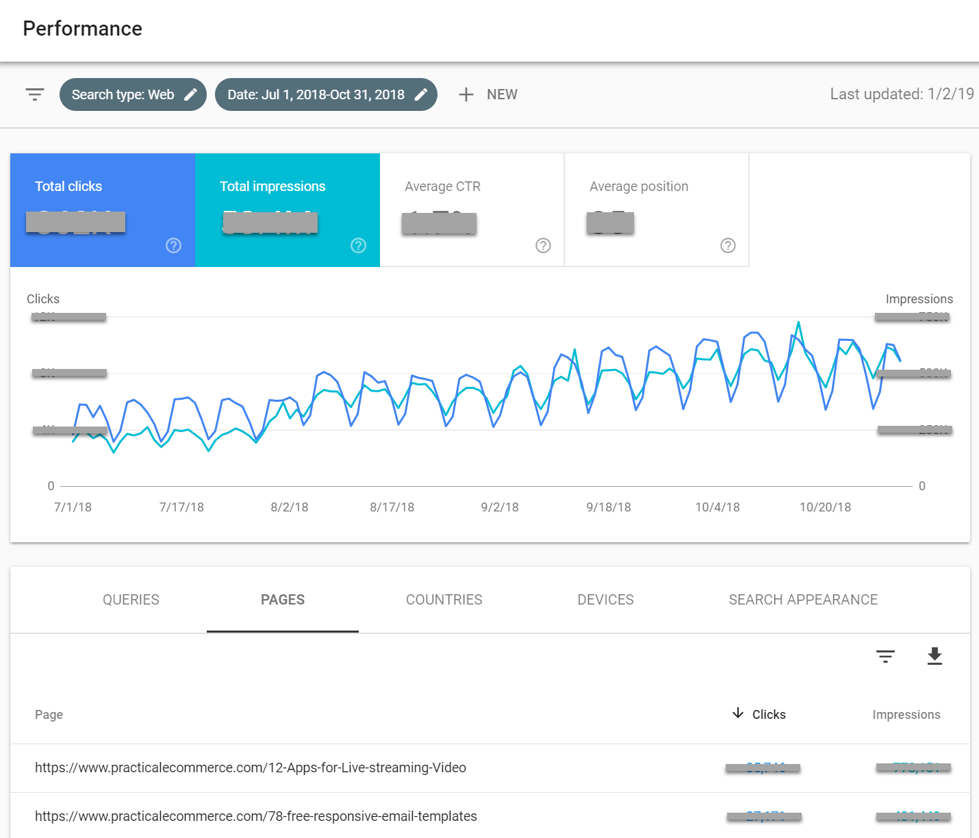 performance report kod search console